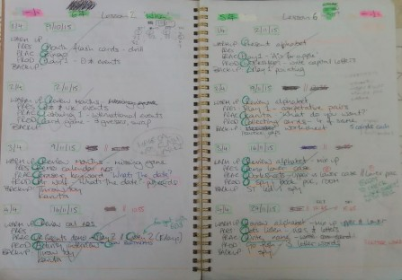 elementary notes